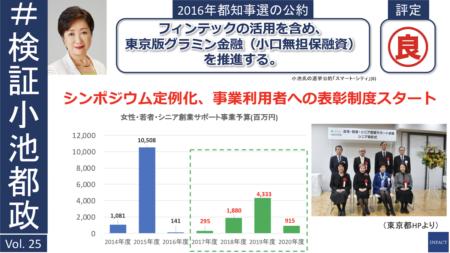 小池都政 公約検証[25] 東京版グラミン金融の推進に取り組んだか?